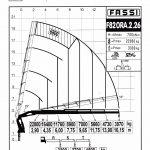 Crane Fassi 820 Spec